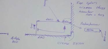 Место под лестницу замер и чертеж